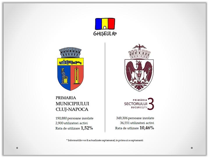 sursa: Asociatia de Plăți Electronice din România